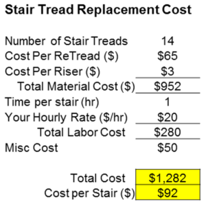 Stair Tread Cost 300x300.png